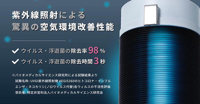 AEGIS360(イージス360)